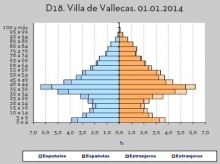 28079-18 VILLA DE VALLECAS Piramide