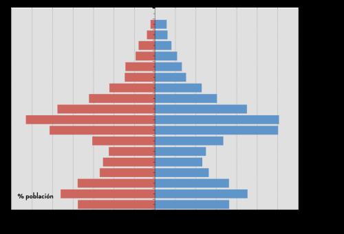 Bormujos piramide