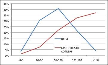 Torres de Cotilla-delvi
