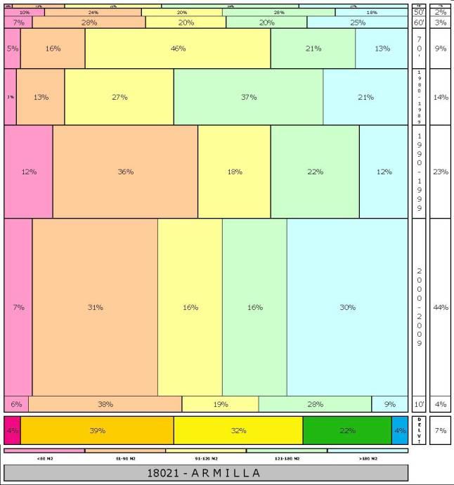tabla ARMILLA 2.121996e-314dad+tamaño edificacion