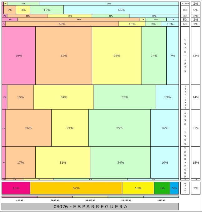 tabla ESPARREGUERA 2.121996e-314dad+tamaño edificacion
