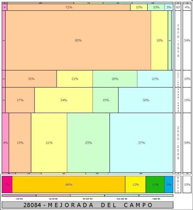 tabla MEJORADA  2.121996e-314dad+tamaño edificacion