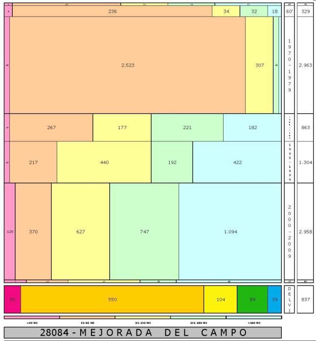 tabla MEJORADA edad+tamaño edificacion