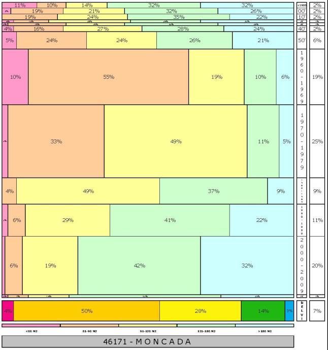 tabla MONCADA 2.121996e-314dad+tamaño edificacion