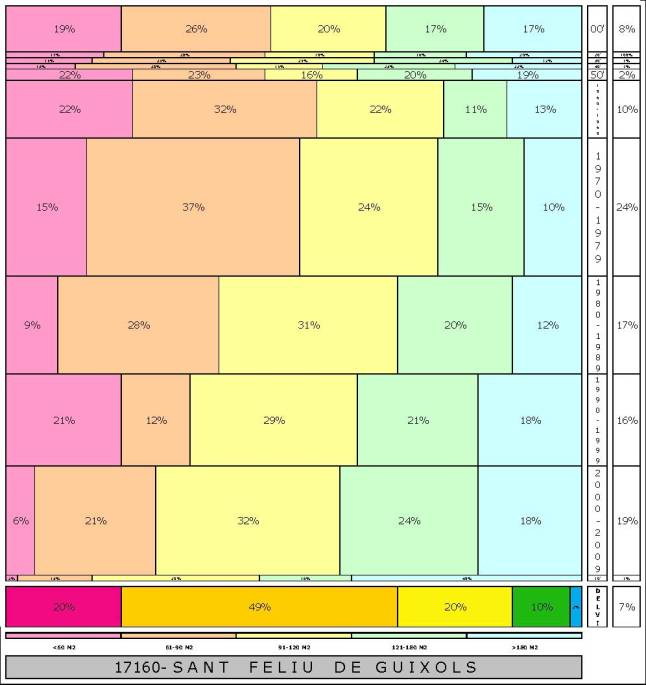 tabla SANT FELIU DE GUIXOLS 2.121996e-314dad+tamaño edificacion
