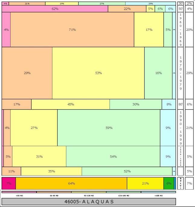 tabla ALAQUAS  2.121996e-314dad+tamaño edificacion
