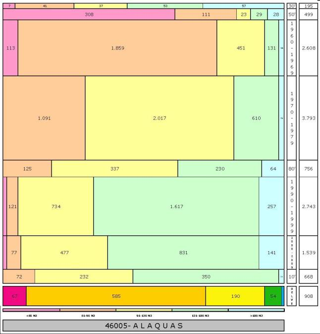 tabla ALAQUAS edad+tamaño edificacion.jpg