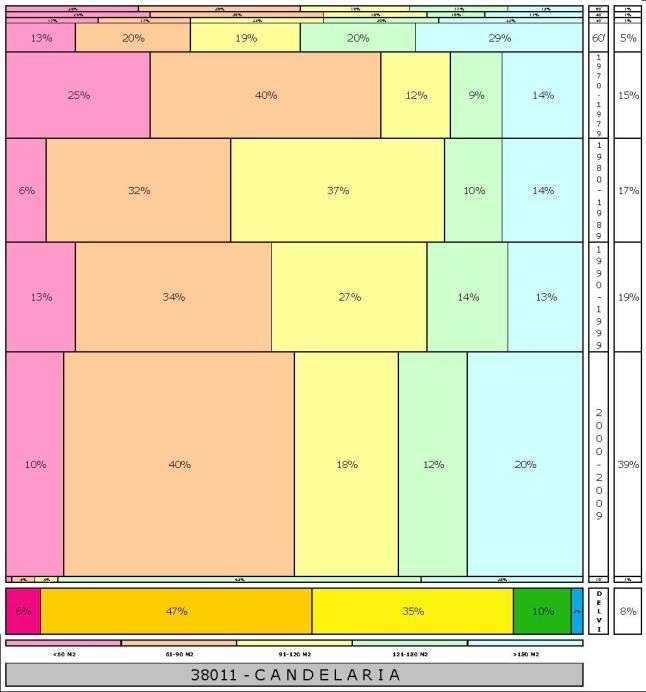 tabla CANDELARIA 2.121996e-314dad+tamaño edificacion.jpg
