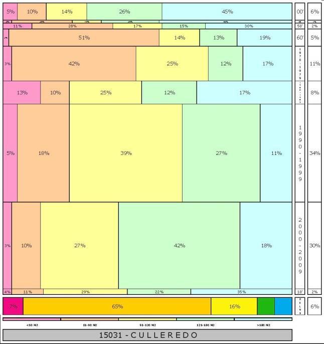 tabla CULLEREDO  2.121996e-314dad+tamaño edificacion.jpg