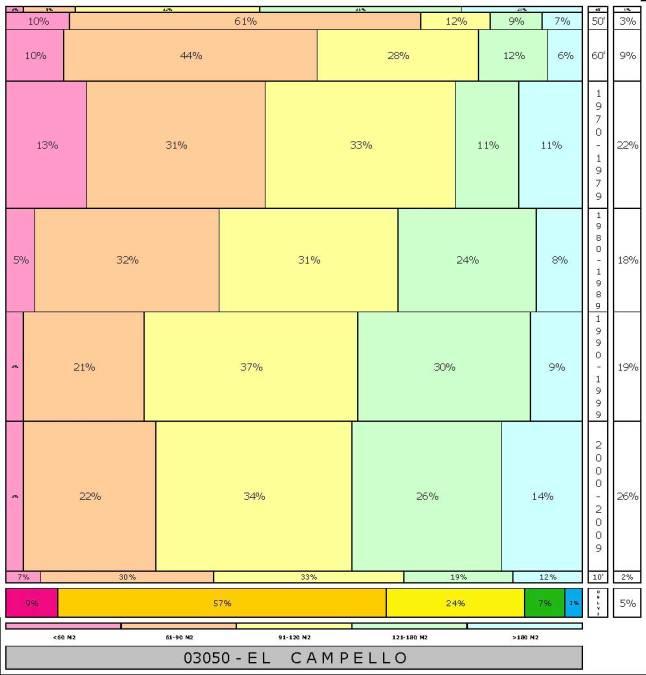 tabla EL CAMPELLO 2.121996e-314dad+tamaño edificacion