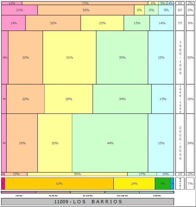 tabla LOS BARRIOS  2.121996e-314dad+tamaño edificacion