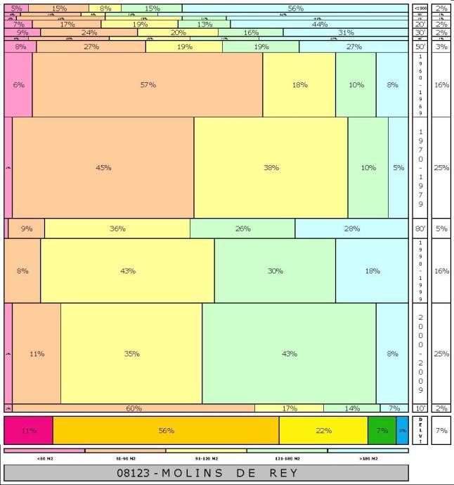 tabla MOLINS DE REY 2.121996e-314dad+tamaño edificacion