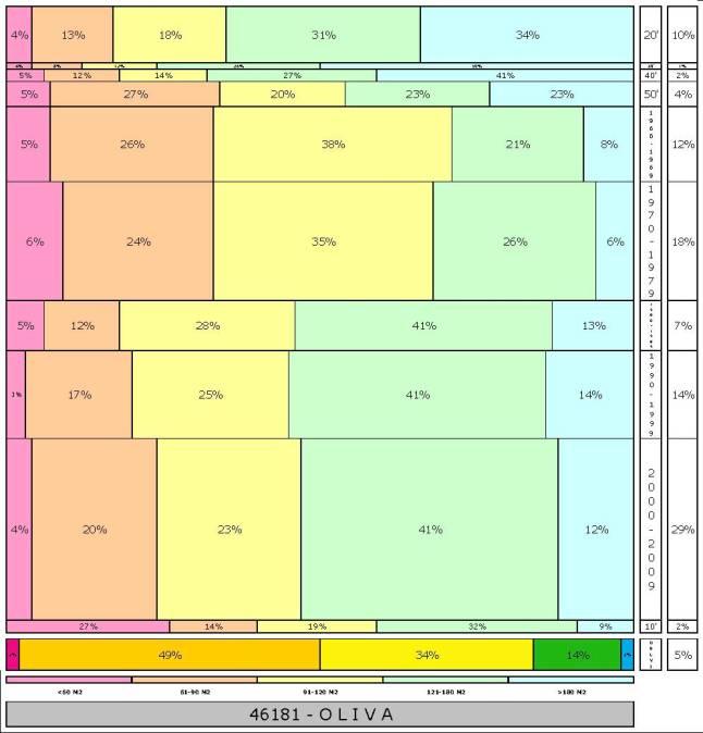 tabla OLIVA  2.121996e-314dad+tamaño edificacion.jpg
