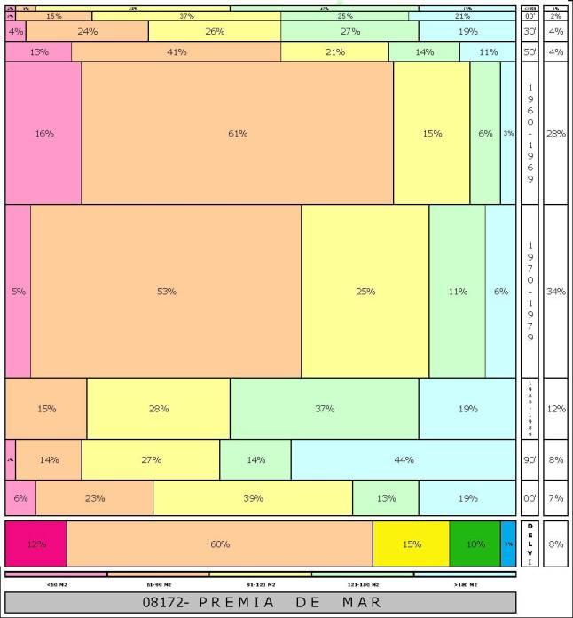 tabla PREMIA DE MAR 2.121996e-314dad+tamaño edificacion