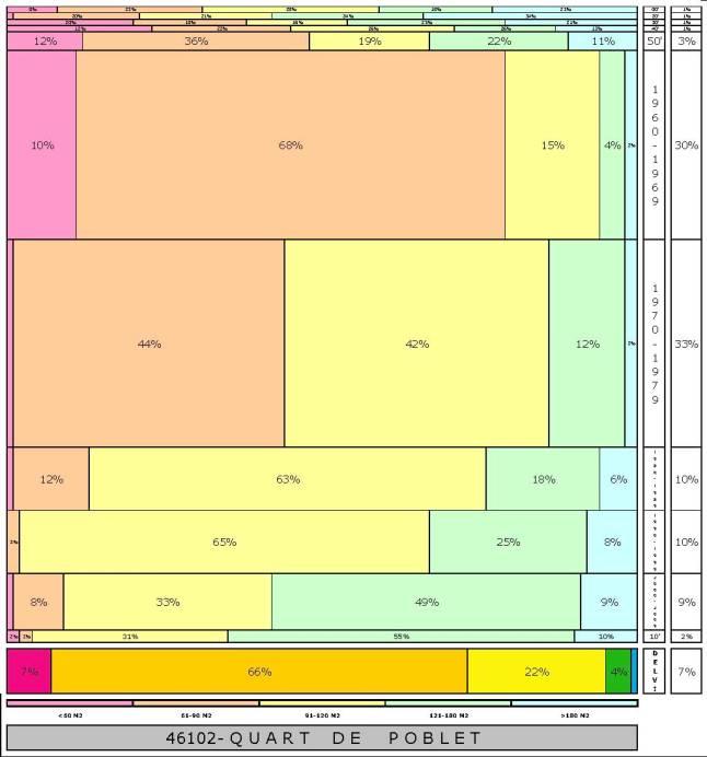tabla QUART DE POBLET  2.121996e-314dad+tamaño edificacion.jpg
