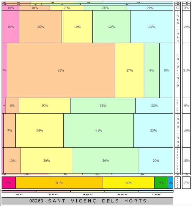 tabla SANT VICENÇ DELS HORTS 2.121996e-314dad+tamaño edificacion