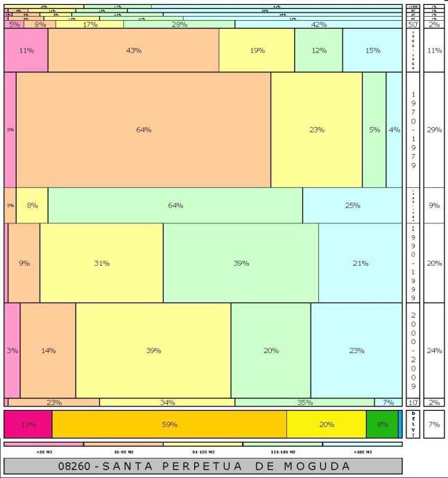 tabla SANTA PERPETUA DE MOGUDA 2.121996e-314dad+tamaño edificacion