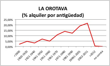 La Orotava ALQUILER.jpg