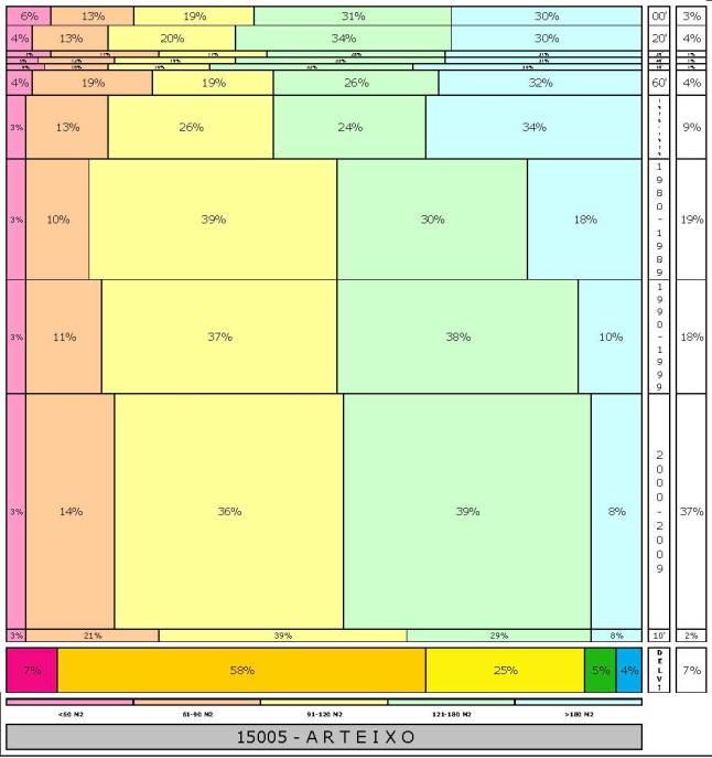 tabla ARTEIXO  2.121996e-314dad+tamaño edificacion.jpg