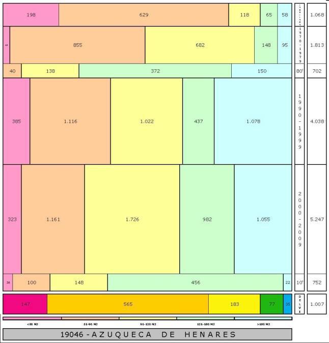 tabla AZUQUECA DE HENARES edad+tamaño edificacion.jpg