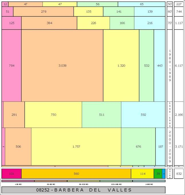 tabla BARBERA DEL VALLES edad+tamaño edificacion.jpg