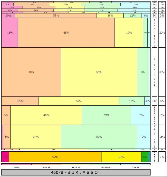 tabla BURJASSOT 2.121996e-314dad+tamaño edificacion