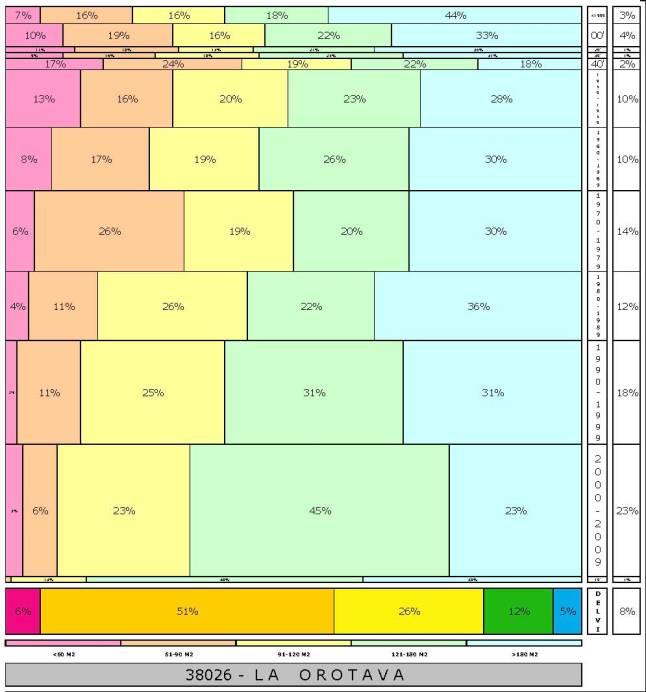 tabla LA OROTAVA 2.121996e-314dad+tamaño edificacion.jpg