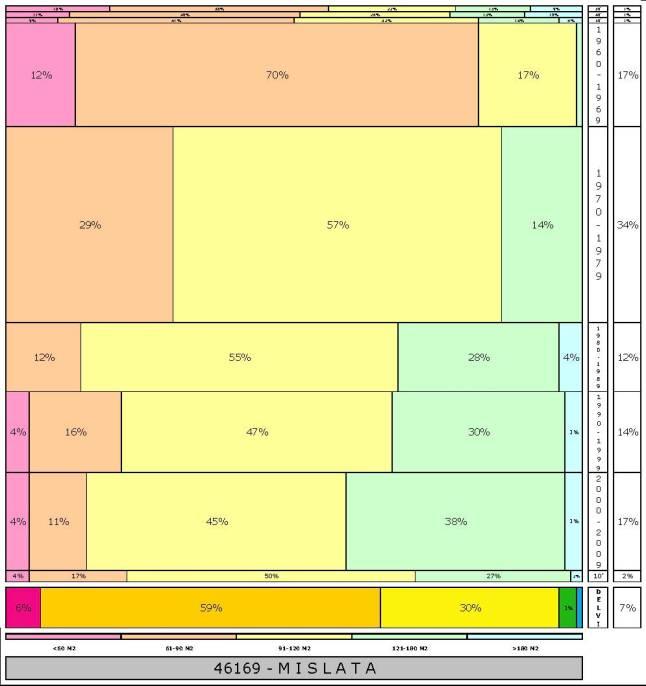 tabla MISLATA 2.121996e-314dad+tamaño edificacion