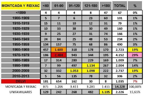tabla MONTCADA Y REIXAC.jpg