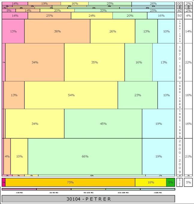 tabla PETRER  2.121996e-314dad+tamaño edificacion