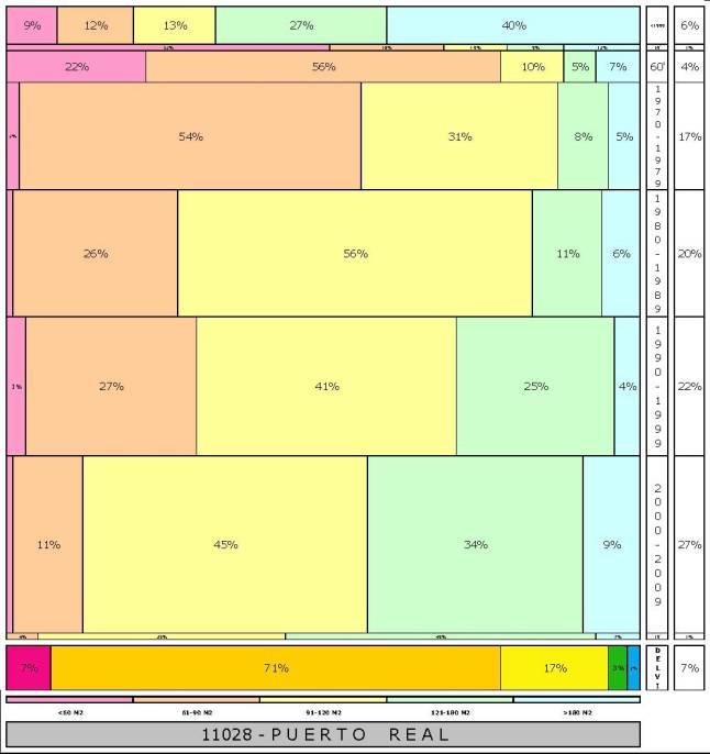 tabla PUERTO REAL  2.121996e-314dad+tamaño edificacion