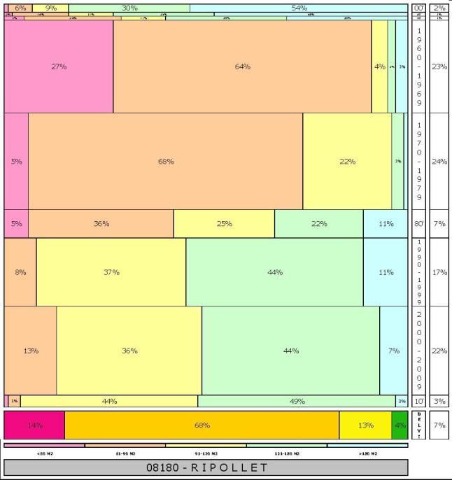 tabla RIPOLLET  2.121996e-314dad+tamaño edificacion