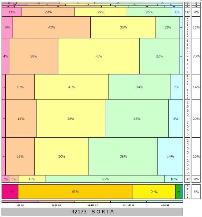 tabla SORIA  2.121996e-314dad+tamaño edificacion