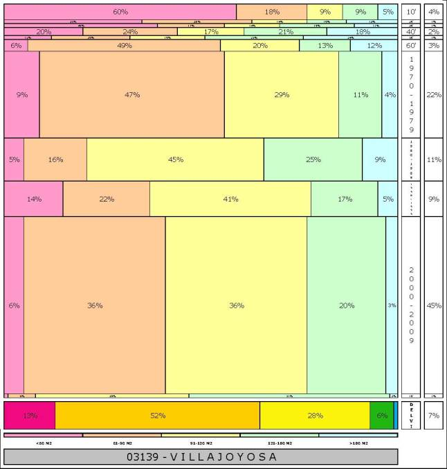 tabla VILLAJOYOSA  2.121996e-314dad+tamaño edificacion