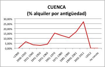 CUENCA ALQUILER.jpg