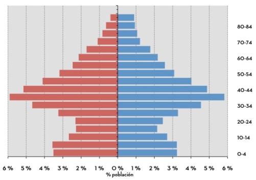 Pinto Piramide.jpg