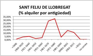 Sant Feliu de Llobregat ALQUILER.jpg