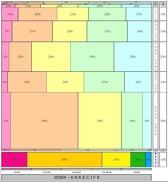tabla ARRECIFE  2.121996e-314dad+tamaño edificacion