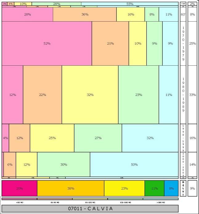 tabla CALVIA  2.121996e-314dad+tamaño edificacion