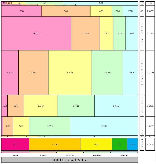 tabla CALVIA edad+tamaño edificacion