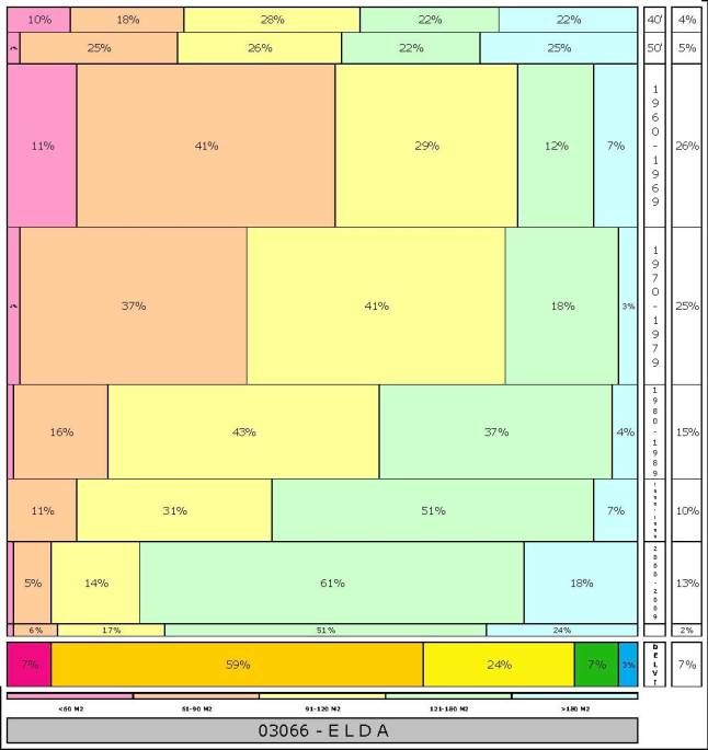 tabla ELDA  2.121996e-314dad+tamaño edificacion