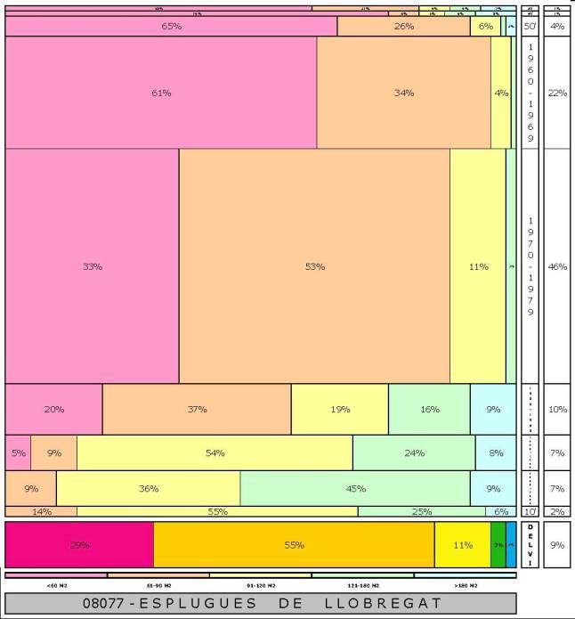 tabla ESPLUGES DE LLOBREGAT  2.121996e-314dad+tamaño edificacion