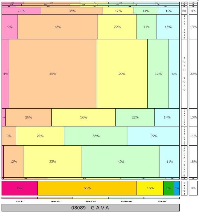 tabla GAVA  2.121996e-314dad+tamaño edificacion