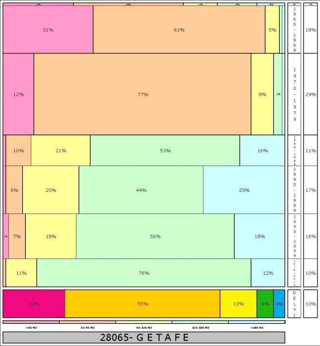 tabla GETAFE  2.121996e-314dad+tamaño edificacion.jpg