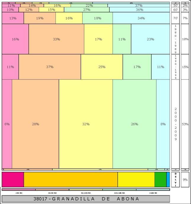 tabla GRANADILLA DE ABONA  2.121996e-314dad+tamaño edificacion.jpg