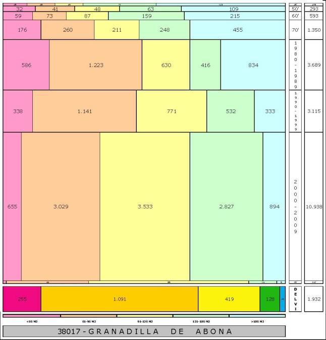 tabla GRANADILLA DE ABONA edad+tamaño edificacion.jpg