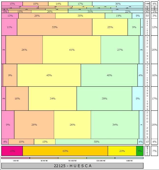 tabla HUESCA  2.121996e-314dad+tamaño edificacion.jpg