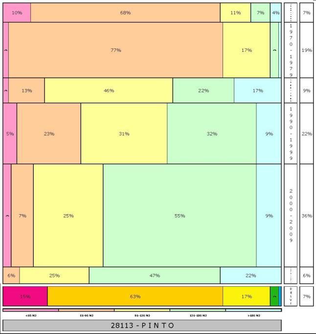 tabla PINTO 2.121996e-314dad+tamaño edificacion.jpg