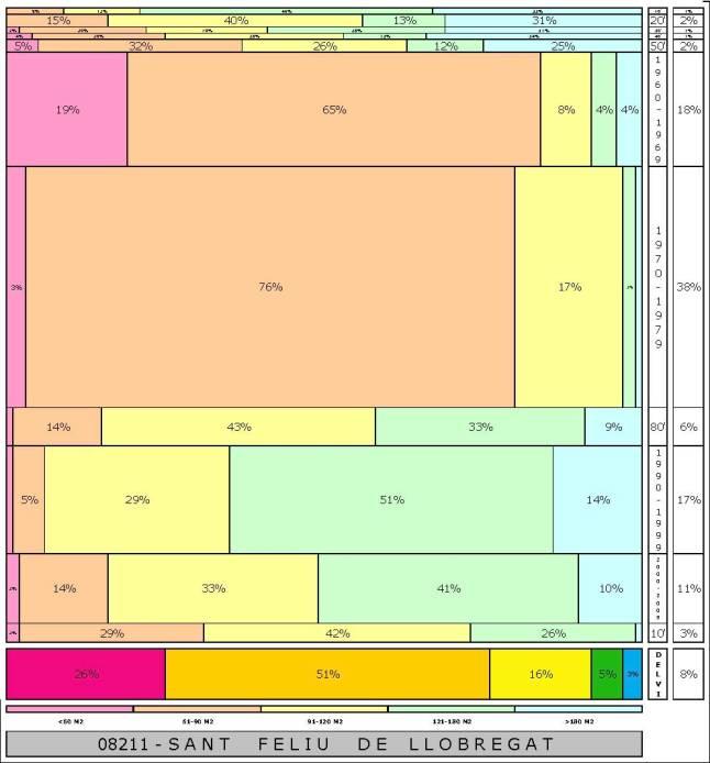 tabla SANT FELIU DE LLOBREGAT  2.121996e-314dad+tamaño edificacion