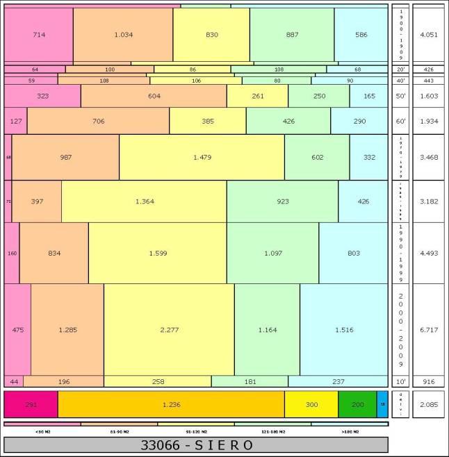 tabla SIERO edad+tamaño edificacion.jpg